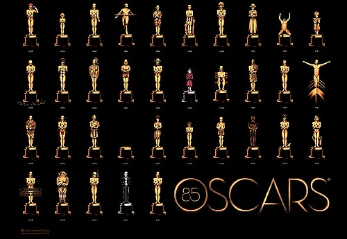 Pôster-do-Oscar-2013