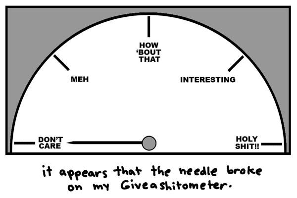 giveashitometer